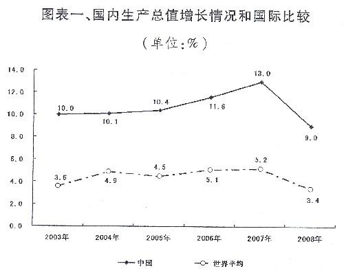 产值和gdp_第 1 章 一个大产业正在从日本消失(2)